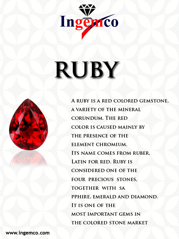 Ruby Gemstones or Manik Gemstones | InGemco